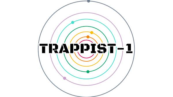 TRAPPIST-1 Orbital Transfer Timetables
